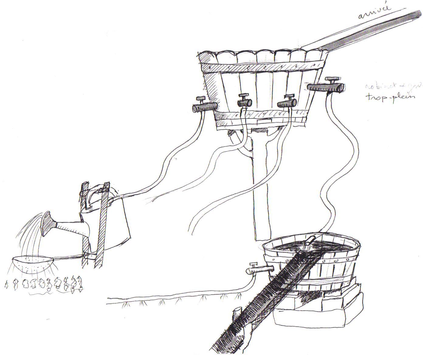 système d'irrigation (1)