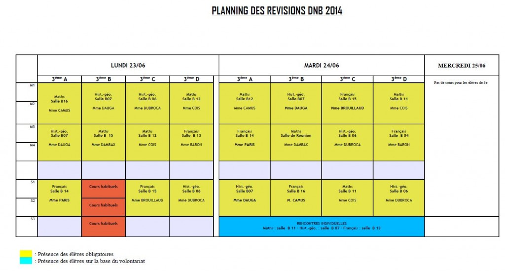 Planning revision dnb 2014
