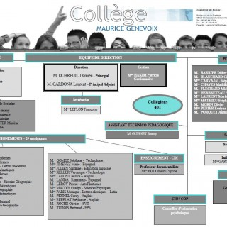 College maurice genevoix_organigramme 2015 2016