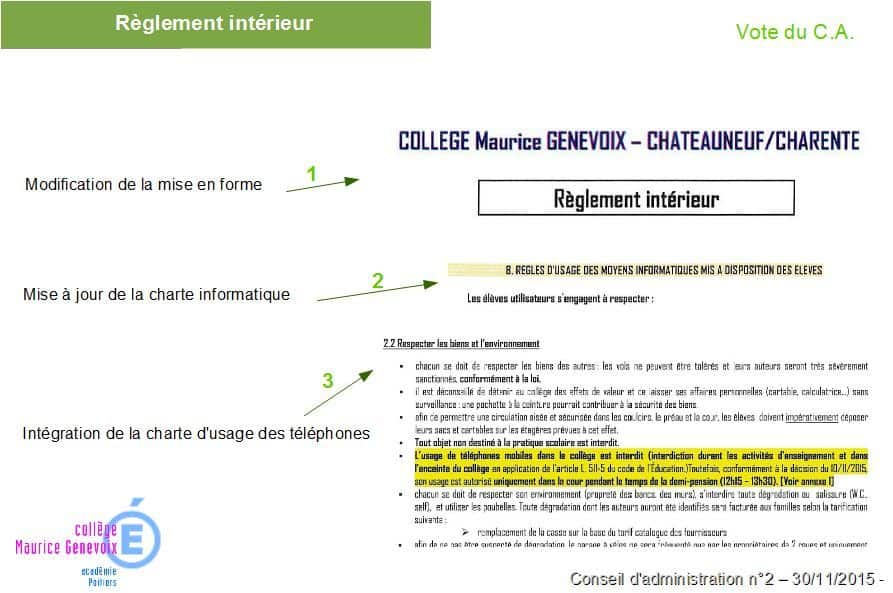 Modification du r glement int rieur coll ge maurice genevoix for Reglement interieur association sportive