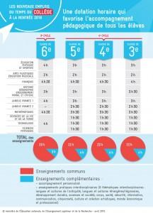 emploi-du-temps-college-infographie_411149.54